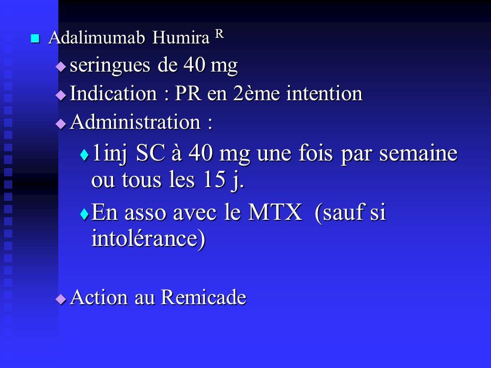 Adalimumab Humira R Adalimumab Humira R seringues de 40 mg seringues de 40 mg Indication : PR en 2ème intention Indication : PR en 2ème intention Administration : Administration : 1inj SC à 40 mg une fois par semaine ou tous les 15 j.