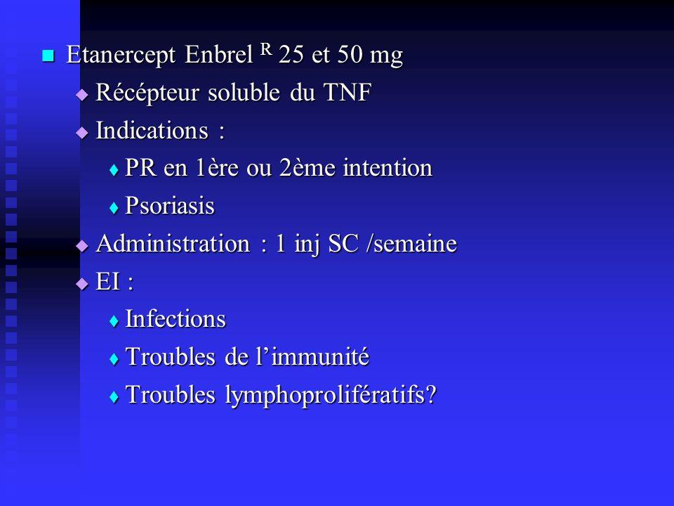 Etanercept Enbrel R 25 et 50 mg Etanercept Enbrel R 25 et 50 mg Récépteur soluble du TNF Récépteur soluble du TNF Indications : Indications : PR en 1ère ou 2ème intention PR en 1ère ou 2ème intention Psoriasis Psoriasis Administration : 1 inj SC /semaine Administration : 1 inj SC /semaine EI : EI : Infections Infections Troubles de limmunité Troubles de limmunité Troubles lymphoprolifératifs.