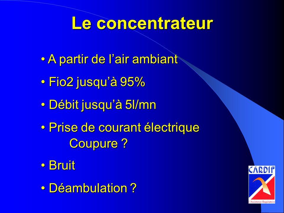 A partir de lair ambiant A partir de lair ambiant Fio2 jusquà 95% Fio2 jusquà 95% Débit jusquà 5l/mn Débit jusquà 5l/mn Prise de courant électrique Pr