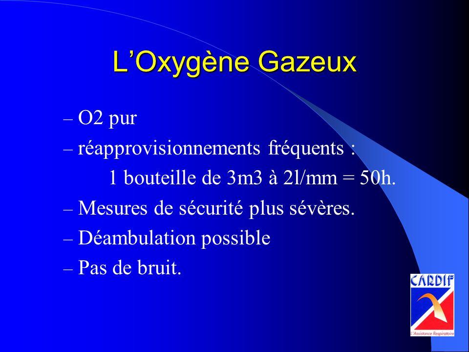 LOxygène Gazeux – O2 pur – réapprovisionnements fréquents : 1 bouteille de 3m3 à 2l/mm = 50h. – Mesures de sécurité plus sévères. – Déambulation possi