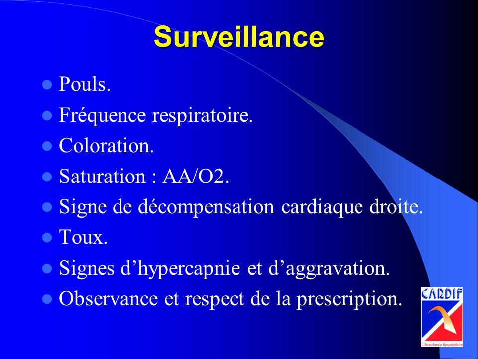 Surveillance Pouls. Fréquence respiratoire. Coloration. Saturation : AA/O2. Signe de décompensation cardiaque droite. Toux. Signes dhypercapnie et dag