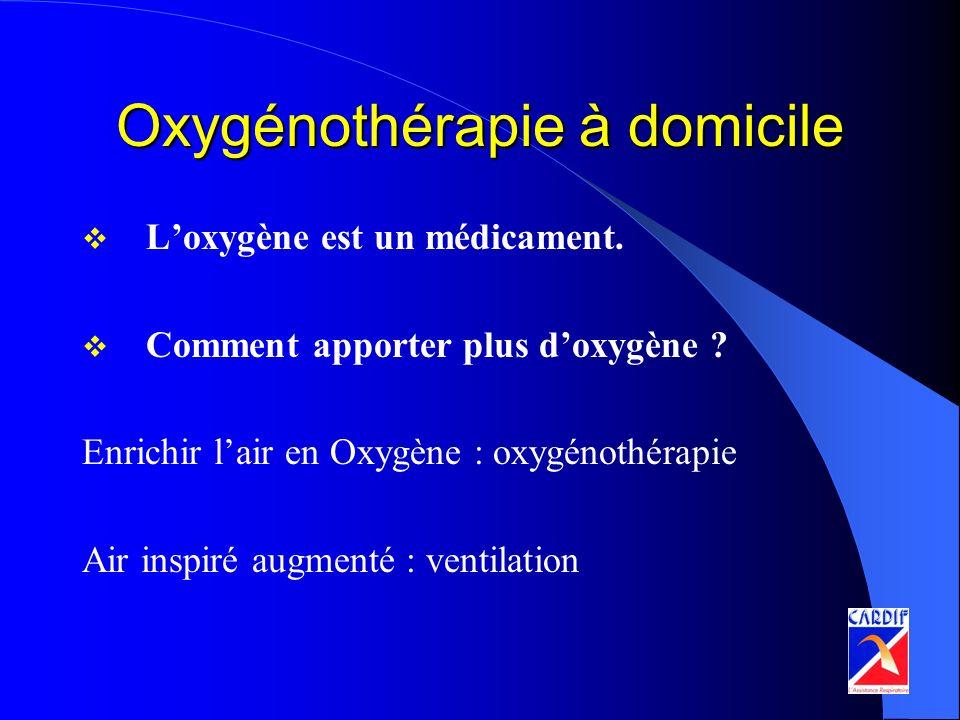 Oxygénothérapie à domicile Loxygène est un médicament. Comment apporter plus doxygène ? Enrichir lair en Oxygène : oxygénothérapie Air inspiré augment