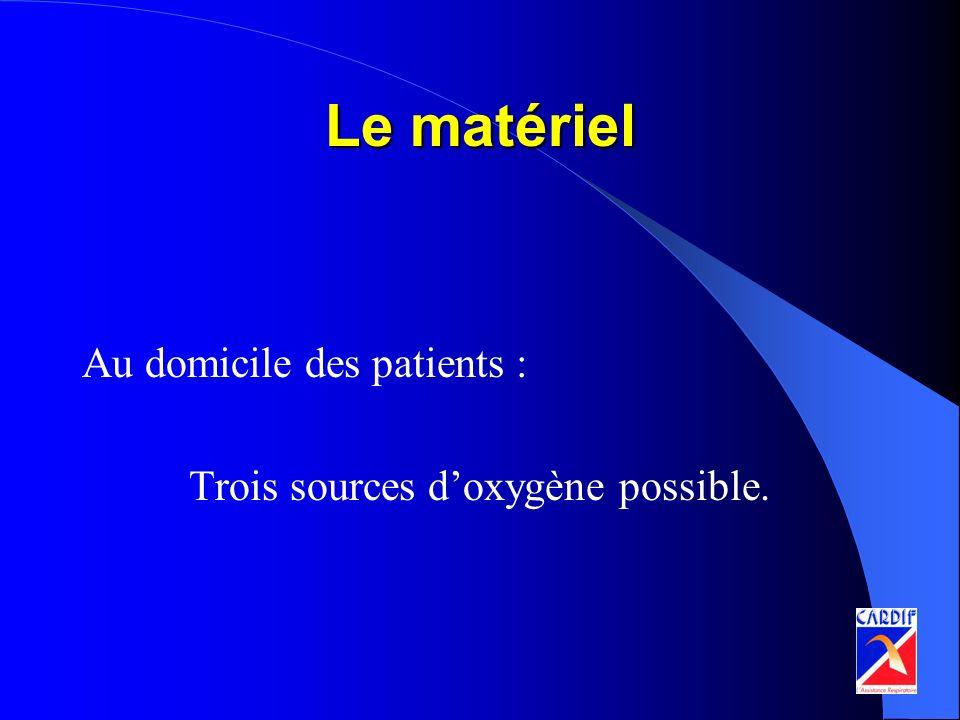Le matériel Au domicile des patients : Trois sources doxygène possible.