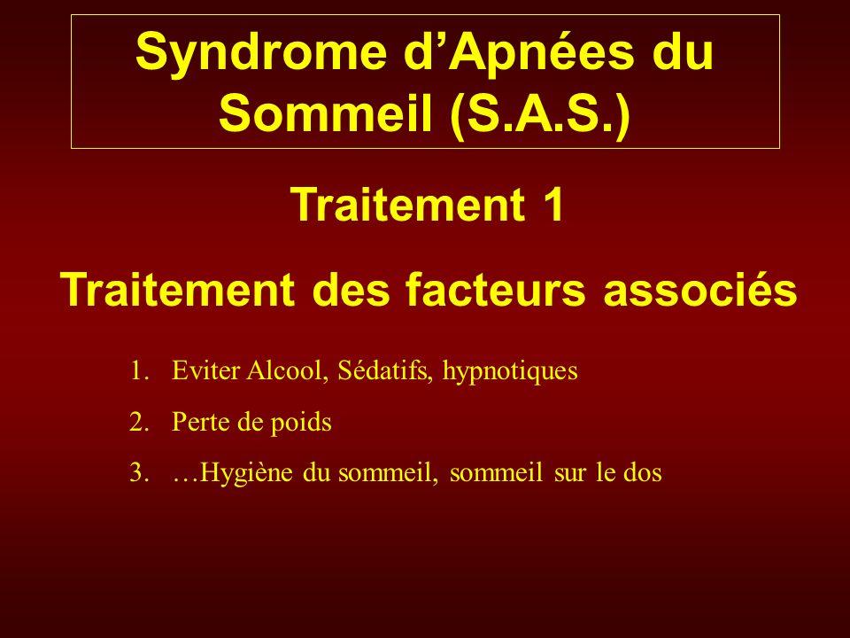 Syndrome dApnées du Sommeil (S.A.S.) Traitement 1 Traitement des facteurs associés 1.Eviter Alcool, Sédatifs, hypnotiques 2.Perte de poids 3.…Hygiène