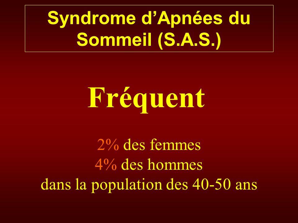 Syndrome dApnées du Sommeil (S.A.S.) Traitement 2 médical Prothèses buccales O2 et médicaments : inefficaces