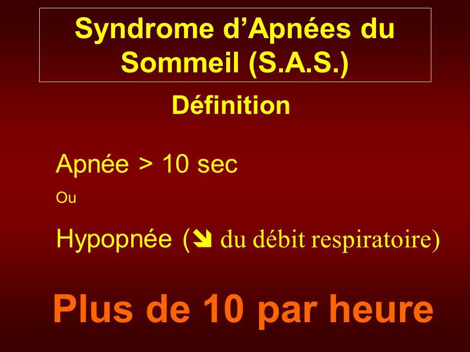 Syndrome dApnées du Sommeil (S.A.S.) Définition Apnée > 10 sec Ou Hypopnée ( du débit respiratoire) Plus de 10 par heure