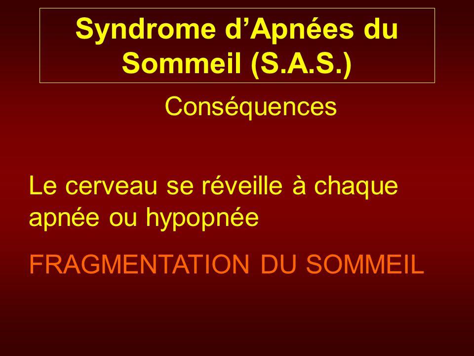 Syndrome dApnées du Sommeil (S.A.S.) Conséquences Le cerveau se réveille à chaque apnée ou hypopnée FRAGMENTATION DU SOMMEIL