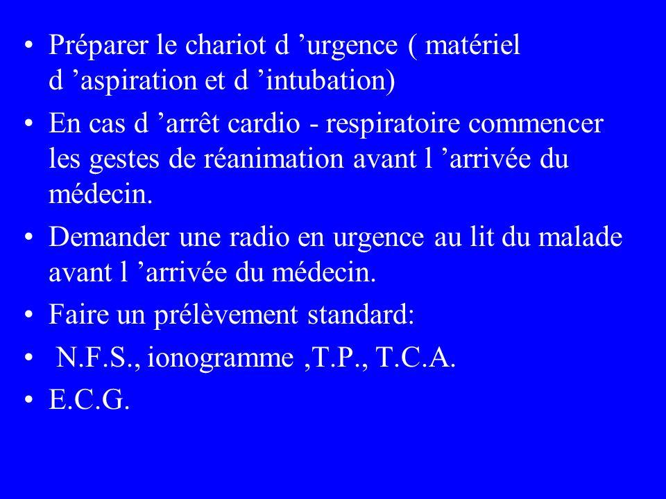 Préparer le chariot d urgence ( matériel d aspiration et d intubation) En cas d arrêt cardio - respiratoire commencer les gestes de réanimation avant