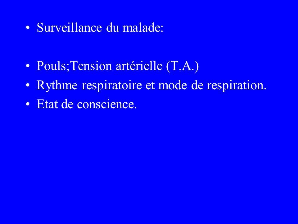 Surveillance du malade: Pouls;Tension artérielle (T.A.) Rythme respiratoire et mode de respiration. Etat de conscience.