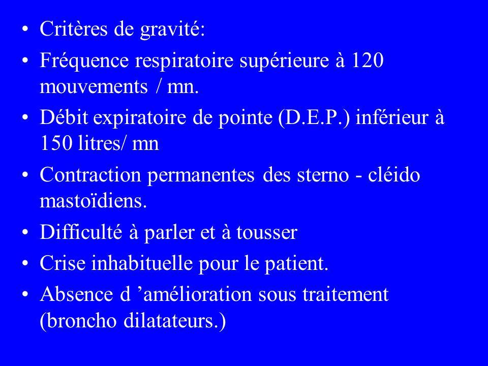 Critères de gravité: Fréquence respiratoire supérieure à 120 mouvements / mn. Débit expiratoire de pointe (D.E.P.) inférieur à 150 litres/ mn Contract