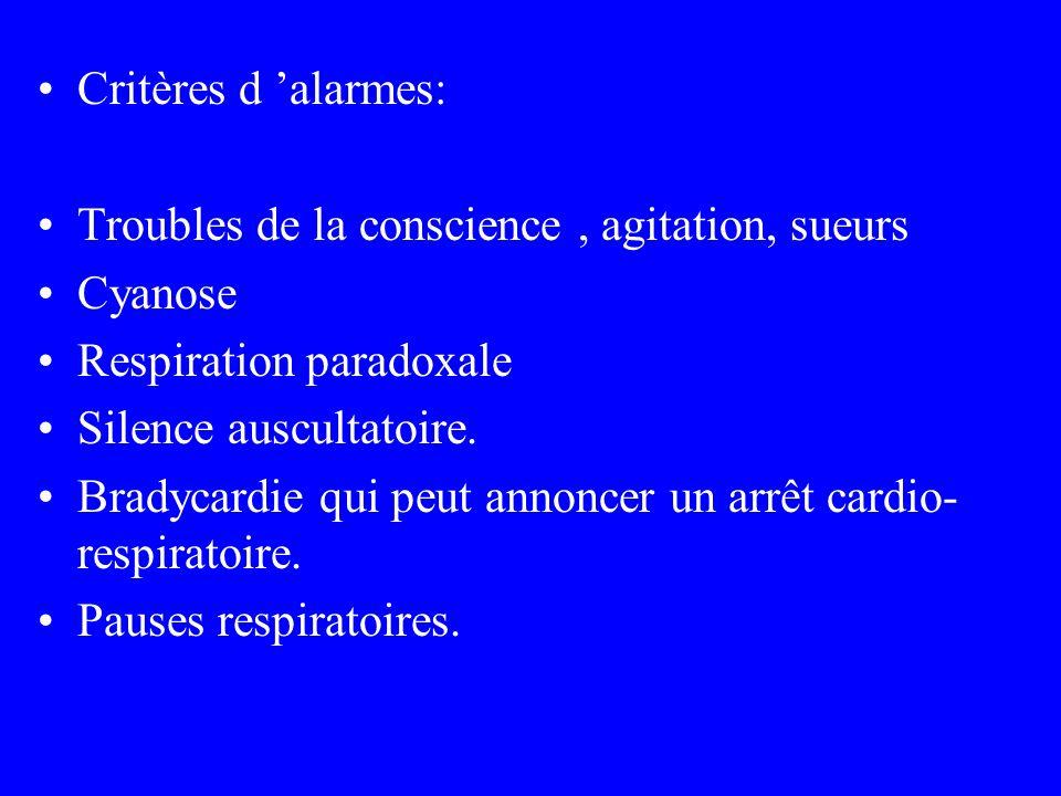Critères d alarmes: Troubles de la conscience, agitation, sueurs Cyanose Respiration paradoxale Silence auscultatoire. Bradycardie qui peut annoncer u