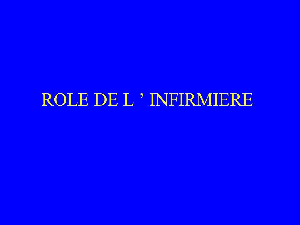 ROLE DE L INFIRMIERE