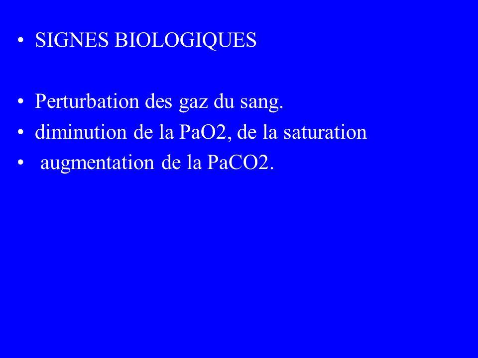 SIGNES BIOLOGIQUES Perturbation des gaz du sang. diminution de la PaO2, de la saturation augmentation de la PaCO2.