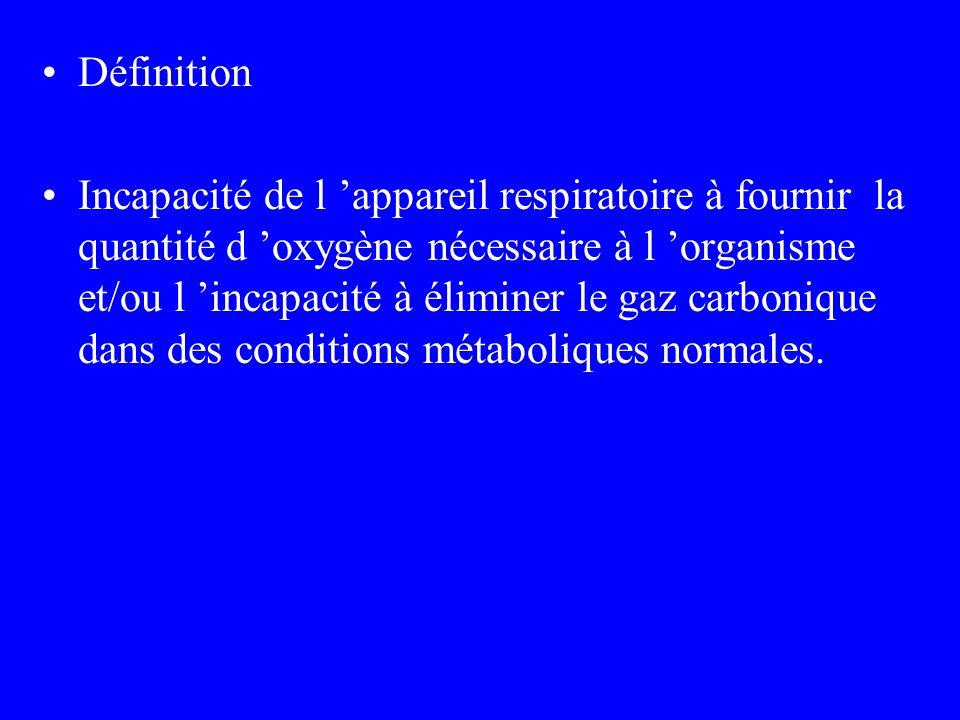 Définition Incapacité de l appareil respiratoire à fournir la quantité d oxygène nécessaire à l organisme et/ou l incapacité à éliminer le gaz carboni