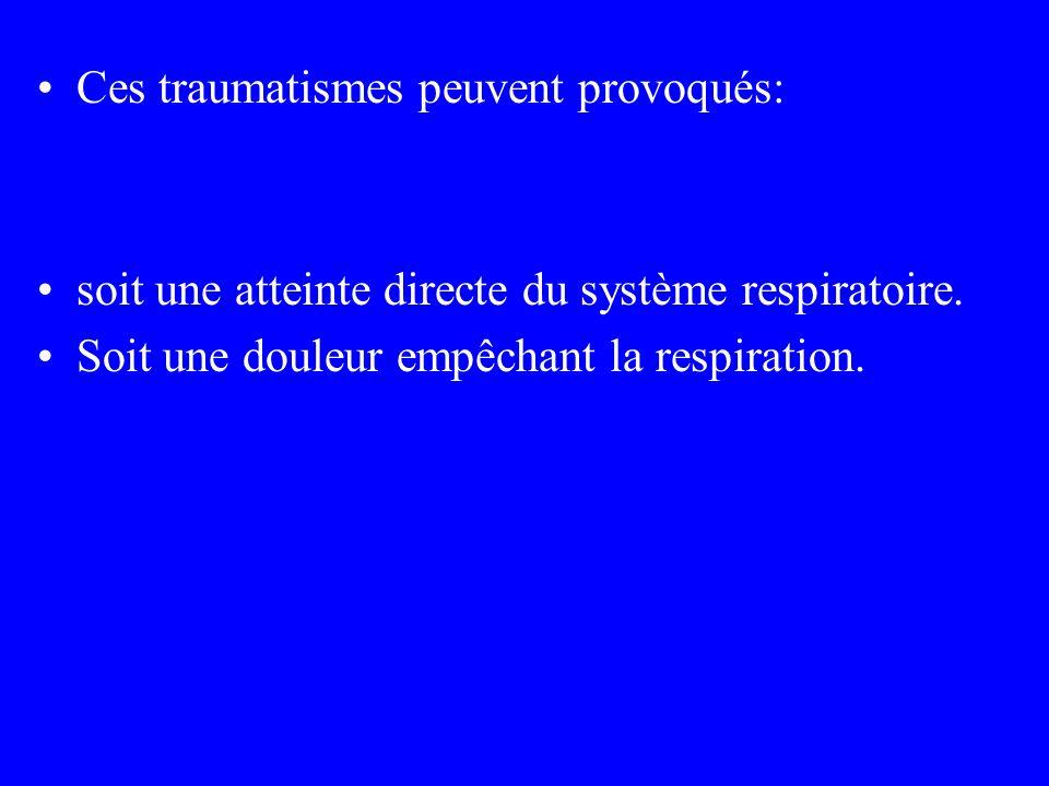 Ces traumatismes peuvent provoqués: soit une atteinte directe du système respiratoire. Soit une douleur empêchant la respiration.