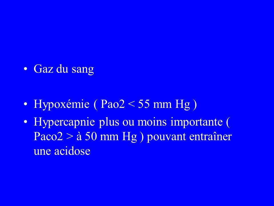 Gaz du sang Hypoxémie ( Pao2 < 55 mm Hg ) Hypercapnie plus ou moins importante ( Paco2 > à 50 mm Hg ) pouvant entraîner une acidose