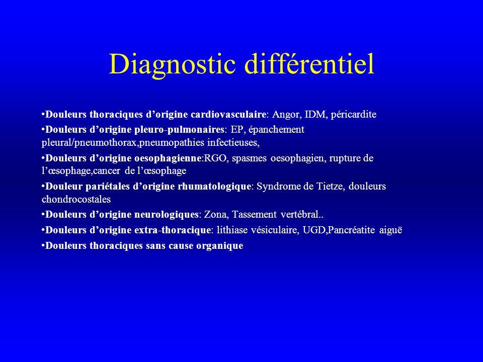 Diagnostic différentiel Douleurs thoraciques dorigine cardiovasculaire: Angor, IDM, péricardite Douleurs dorigine pleuro-pulmonaires: EP, épanchement