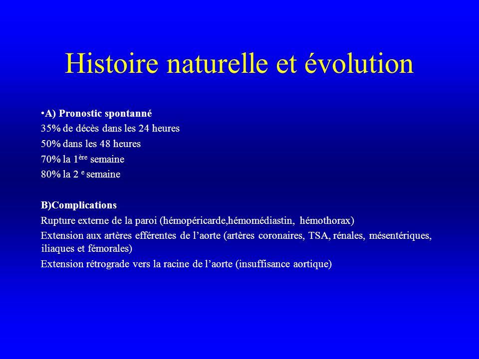 Histoire naturelle et évolution A) Pronostic spontanné 35% de décès dans les 24 heures 50% dans les 48 heures 70% la 1 ère semaine 80% la 2 e semaine
