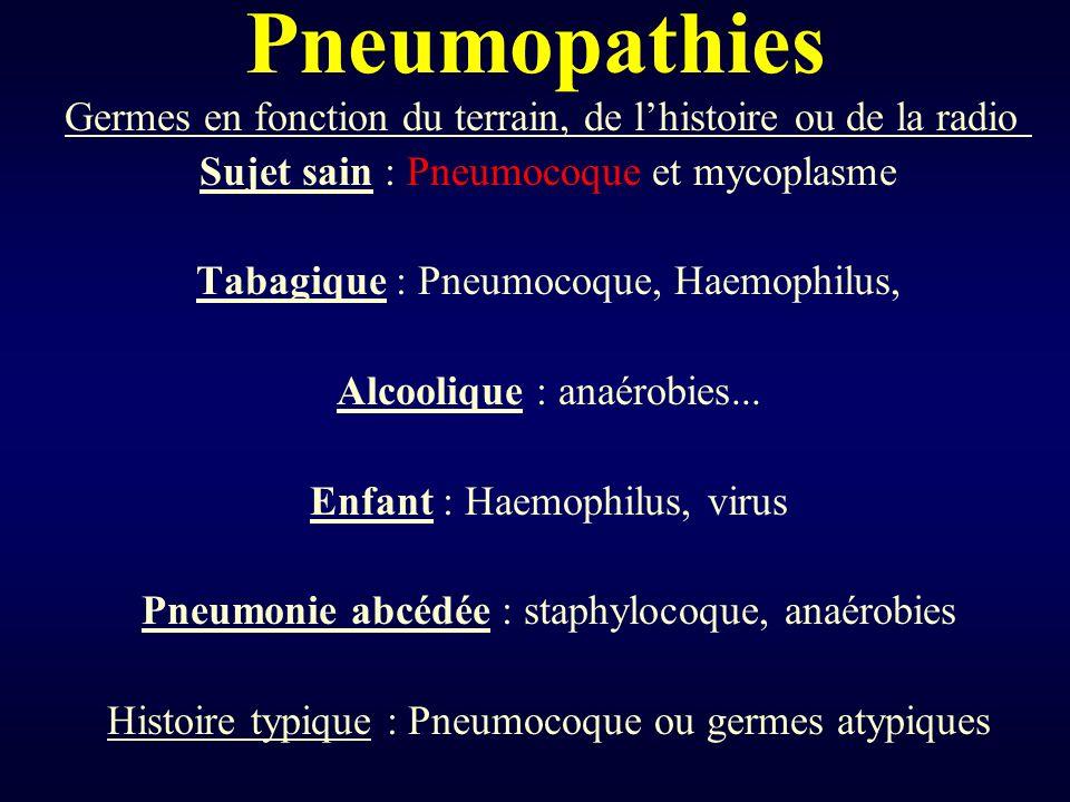 Pneumopathies Germes en fonction du terrain, de lhistoire ou de la radio Sujet sain : Pneumocoque et mycoplasme Tabagique : Pneumocoque, Haemophilus,