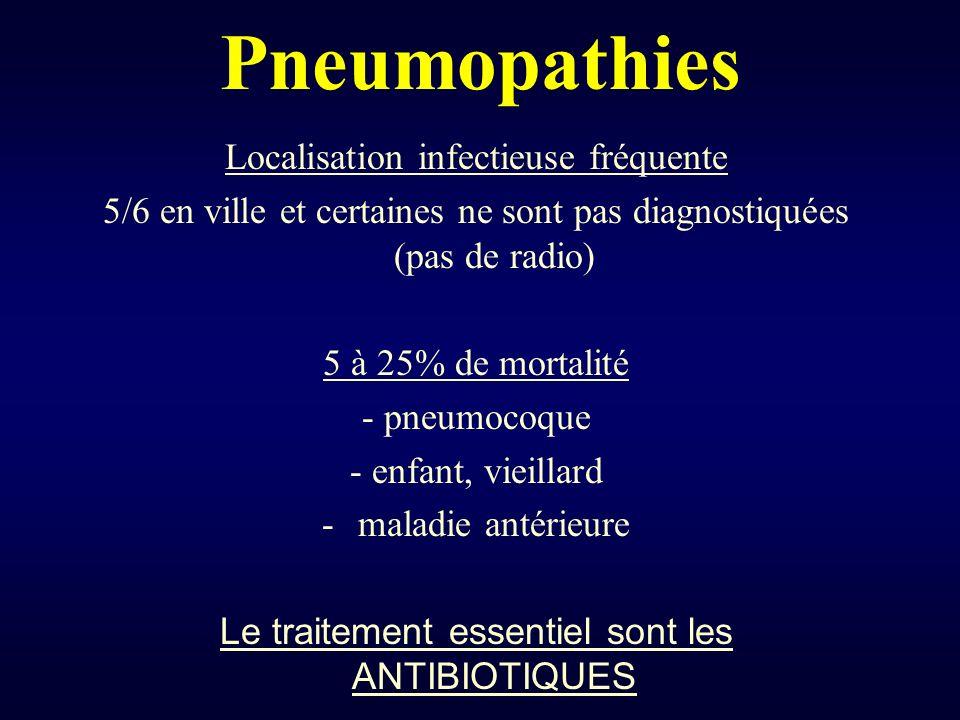 Pneumopathies Localisation infectieuse fréquente 5/6 en ville et certaines ne sont pas diagnostiquées (pas de radio) 5 à 25% de mortalité - pneumocoqu