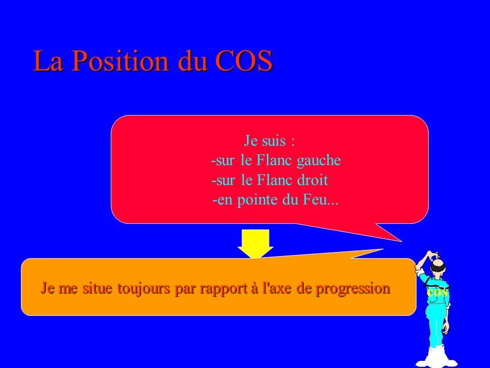 La Position du COS Je suis : -sur le Flanc gauche -sur le Flanc droit -en pointe du Feu...