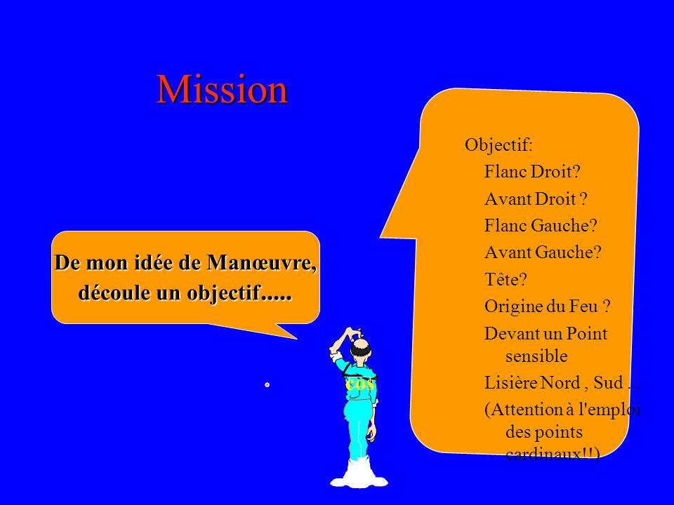 Mission De mon idée de Manœuvre, découle un objectif.....