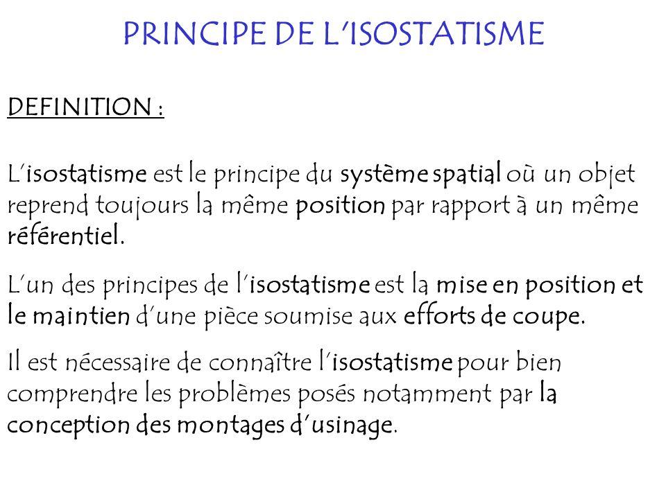 PRINCIPE DE L'ISOSTATISME DEFINITION : Lisostatisme est le principe du système spatial où un objet reprend toujours la même position par rapport à un