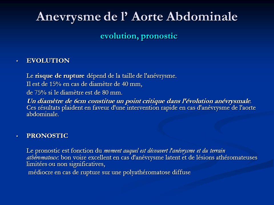 Anevrysme de l Aorte Abdominale evolution, pronostic EVOLUTION EVOLUTION Le risque de rupture dépend de la taille de l anévrysme.