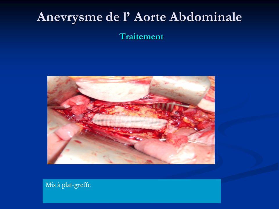 Anevrysme de l Aorte Abdominale Traitement Mis à plat-greffe