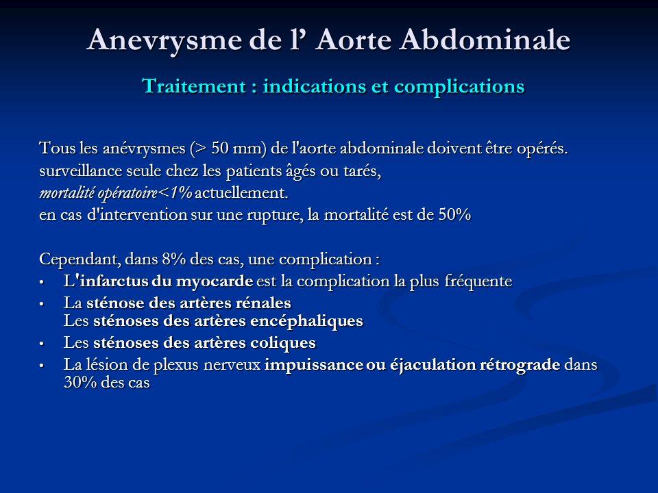 Anevrysme de l Aorte Abdominale Traitement : indications et complications Tous les anévrysmes (> 50 mm) de l aorte abdominale doivent être opérés.