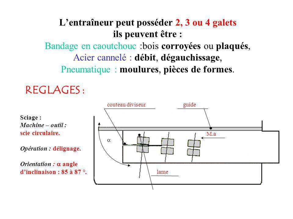 Lentraîneur peut posséder 2, 3 ou 4 galets ils peuvent être : Bandage en caoutchouc :bois corroyées ou plaqués, Acier cannelé : débit, dégauchissage,