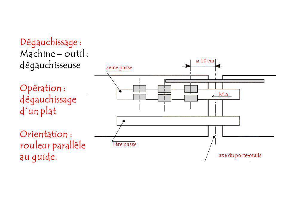 Dégauchissage : Machine – outil : dégauchisseuse Opération : dégauchissage dun plat Orientation : rouleur parallèle au guide. 2eme passe 1ère passe ax