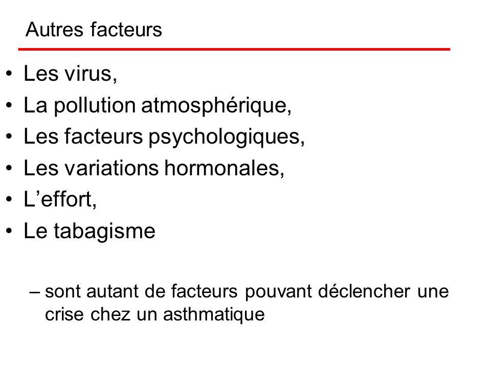 Facteurs déclenchants Pneumallergènes domestiques –a)Acariens (Dermatophagoïdes) –b)Animaux domestiques (Chat, Rongeur, Cheval, Chien) –c)Animaux para