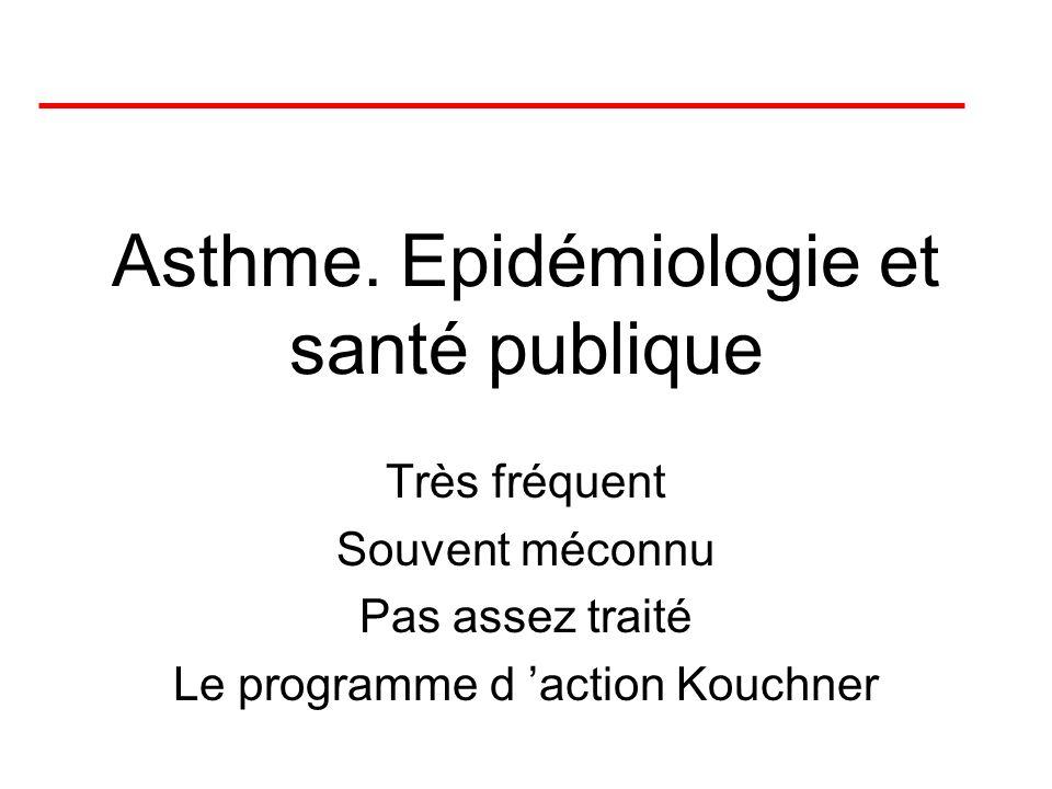 Allergie aux acariens et asthme : que faire ? Avant tout, il convient de mettre en évidence le lien de cause à effet entre sensibilisation aux acarien