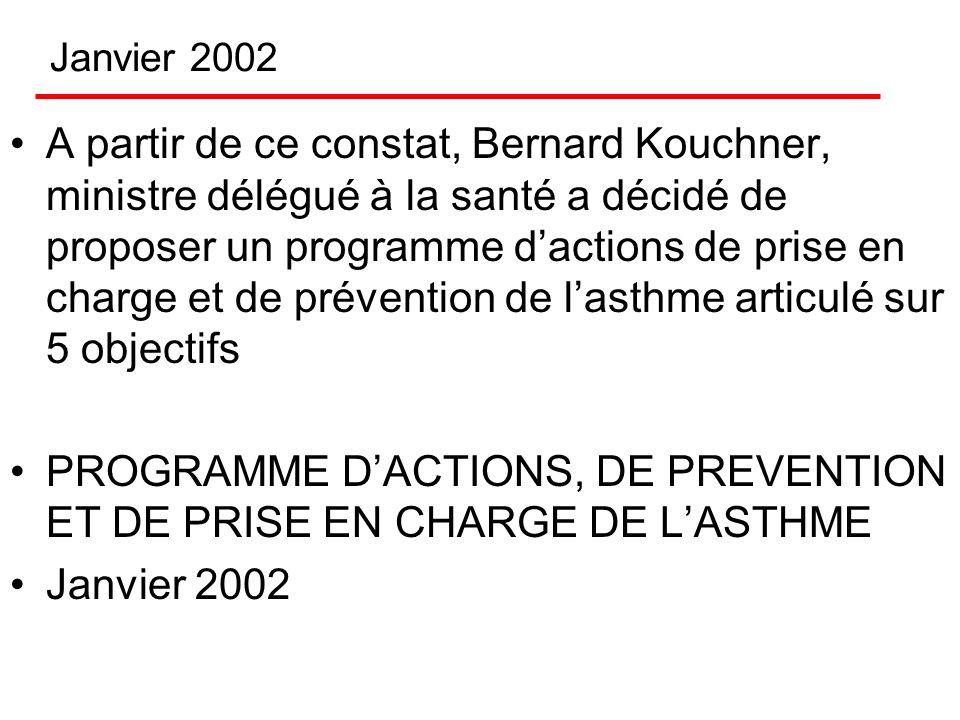 Bernard Kouchner Lasthme touche près de 3,5 millions de personnes. Il tue même encore ; pourtant la plupart de ces décès sont en grande partie évitabl