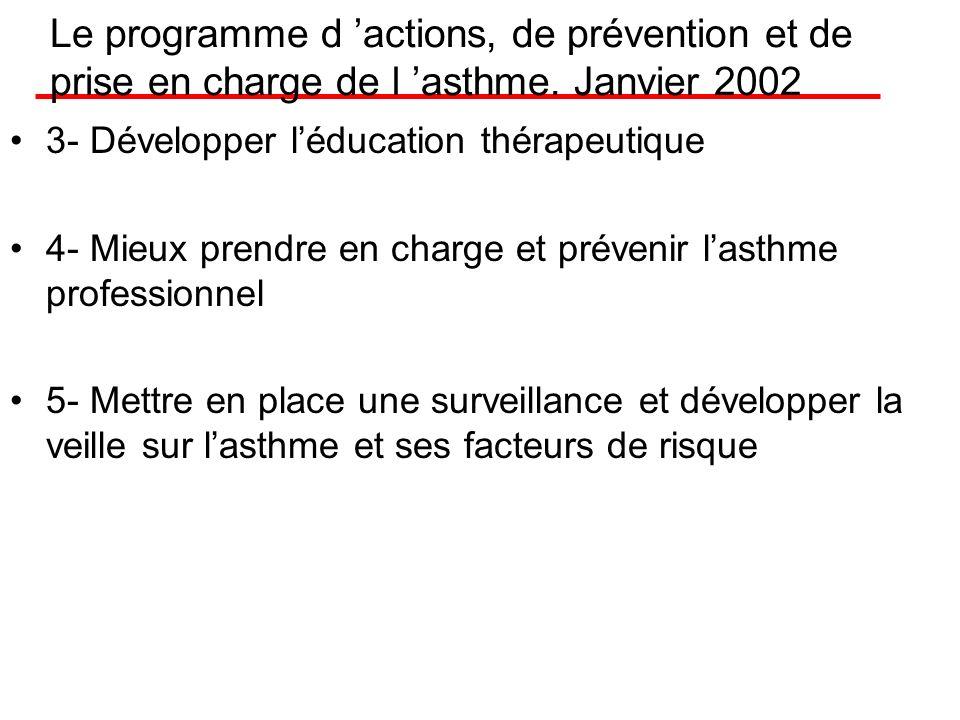 Le programme d actions, de prévention et de prise en charge de l asthme. Janvier 2002 Etat des lieux Cinq objectifs 1- Développer linformation sur las