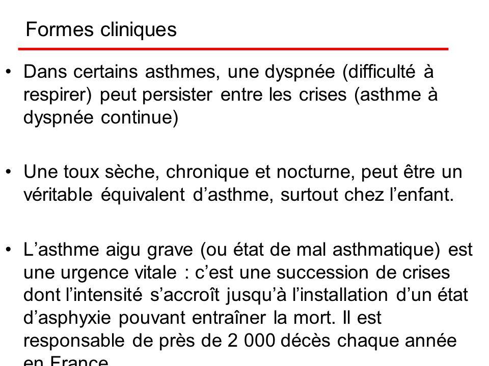 Forme classique L'asthmatique en crise éprouve de façon intermittente des difficultés à respirer et plus particulièrement à vider ses poumons. Un siff