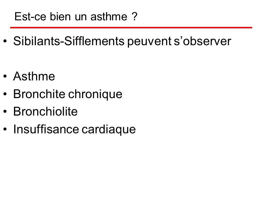 Tout essoufflement nest pas un asthme ! Lexistence dune dyspnée n'est pas suffisante pour faire le diagnostic d'asthme. Il est donc important de mesur