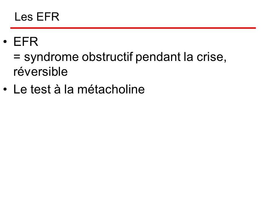 Est-ce bien un asthme ? Sibilants-Sifflements peuvent sobserver Asthme Bronchite chronique Bronchiolite Insuffisance cardiaque
