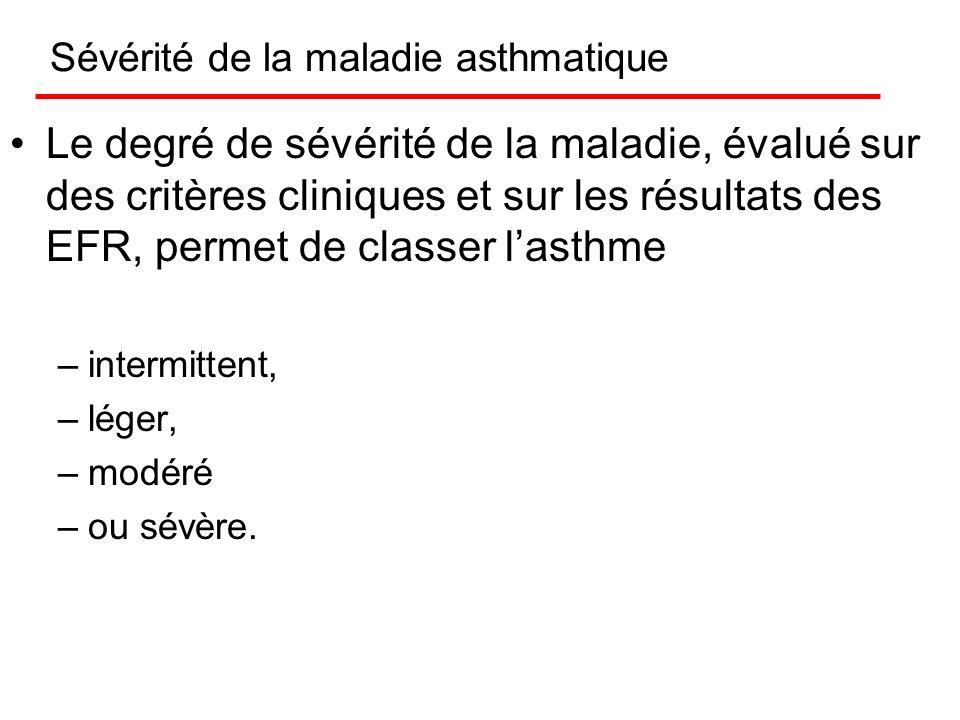 Evolution de l asthme Crise Attaque instabilité Seuil de perception Seuil de perception Dyspnée continue Aigu grave