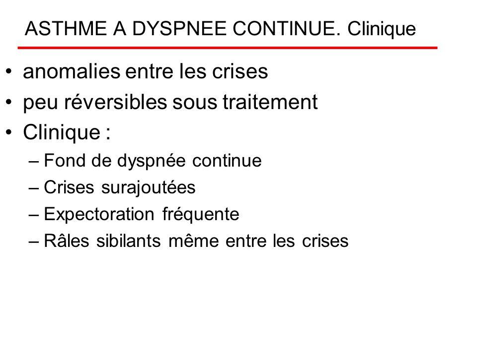 Différentes formes cliniques Asthme à dyspnée paroxystique Crise dasthme = forme courante Asthme à dyspnée continue = asthme