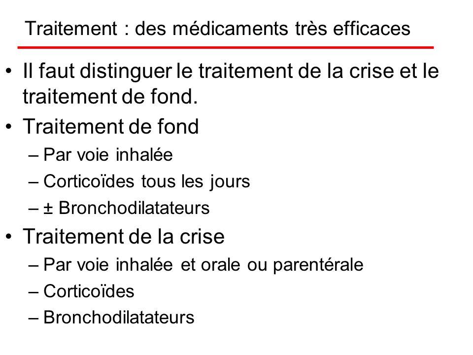 L hospitalisation Nécessaire en cas de non réponse au traitement ou de diminution importante (40-50%) du DEP. Dès la sortie de lhôpital, le patient do