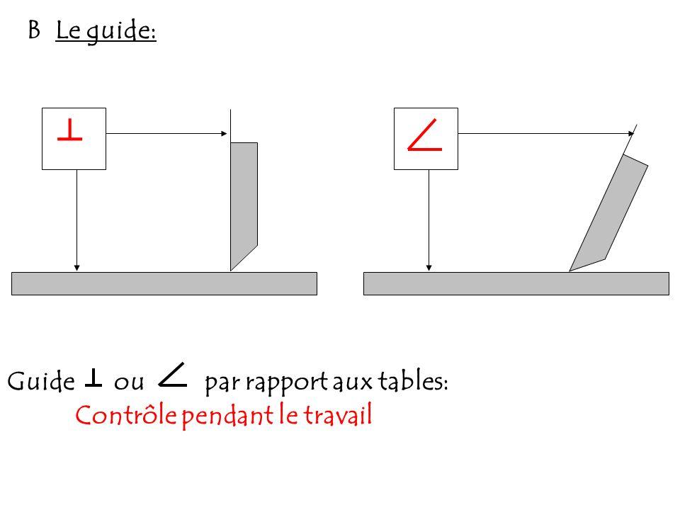 B Le guide: Guide ou par rapport aux tables: Contrôle pendant le travail