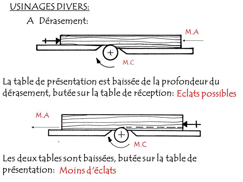 USINAGES DIVERS: A Dérasement: M.A M.C La table de présentation est baissée de la profondeur du dérasement, butée sur la table de réception: Eclats po