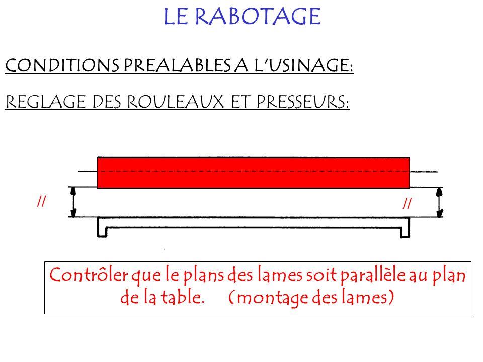 LE RABOTAGE CONDITIONS PREALABLES A L USINAGE: REGLAGE DES ROULEAUX ET PRESSEURS: // Contrôler que le plans des lames soit parallèle au plan de la table.