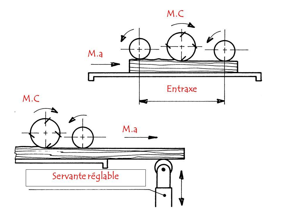 1) Raboter la largeur Pièces courtes: dimension minimum= 230mm Pièces minces en largeur
