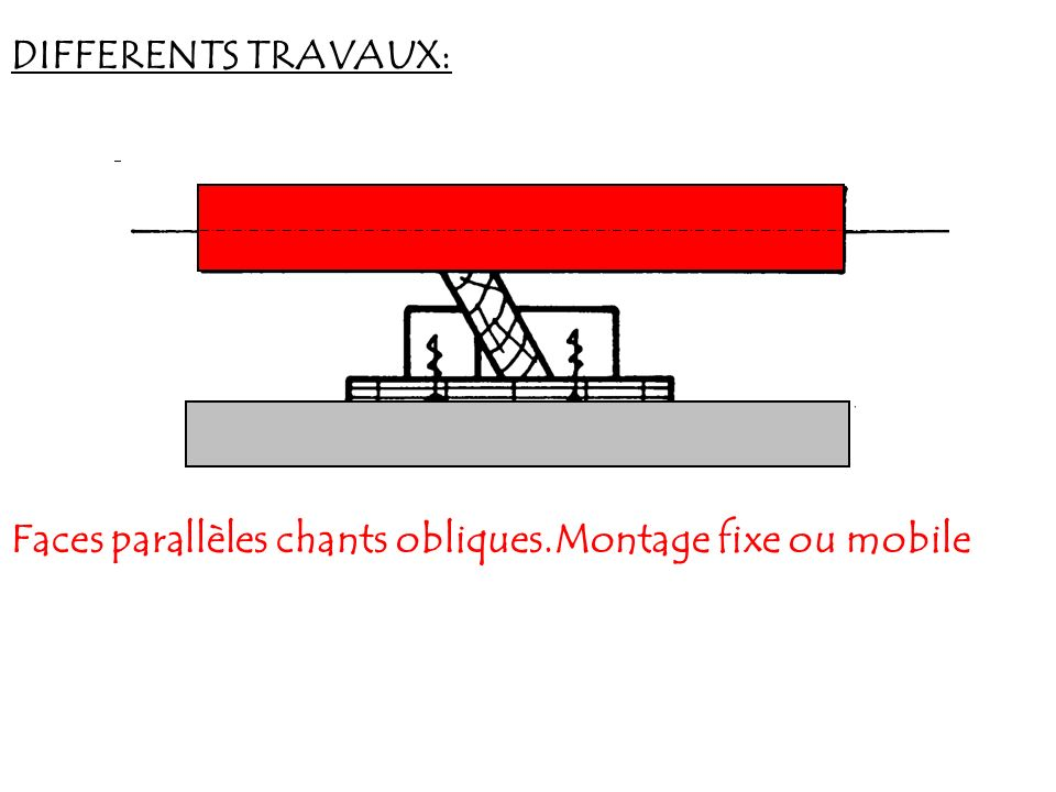 M.a M.C 1 er exemple 2 ème exemple Réalisation de gainage divers, le montage se déplace avec la pièce.