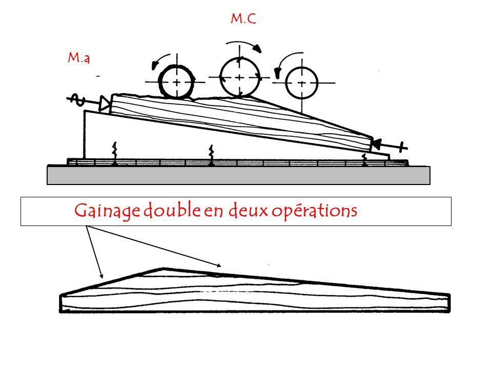 M.a M.C Gainage double en deux opérations