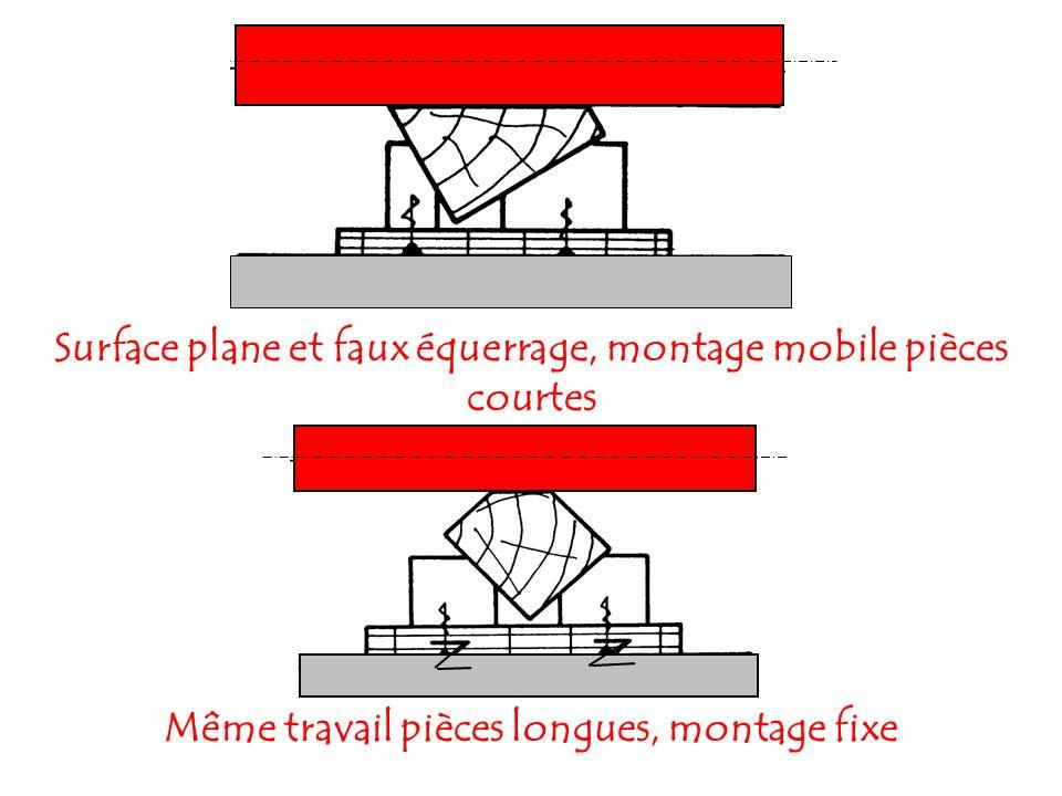 Rabotage de pièces usinées, montage fixe ou mobile M.C M.a Rabotage de pièces cintrées de grand rayon, montage fixe.