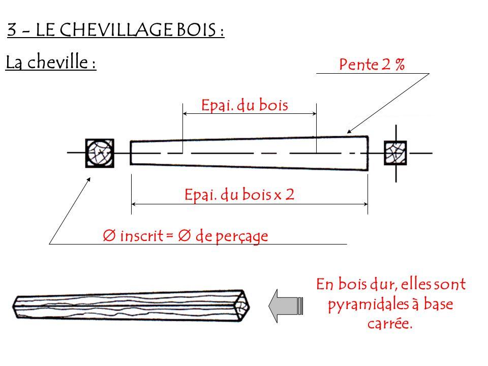 La cheville : En bois dur, elles sont pyramidales à base carrée. Epai. du bois inscrit = de perçage Pente 2 % 3 - LE CHEVILLAGE BOIS : Epai. du bois x